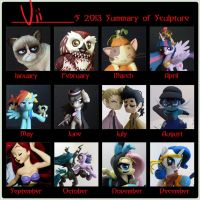 Vii's 2013 summary of Sculpture by VIIStar