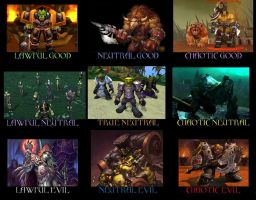 The Horde: Character Alignment. by camilopezo
