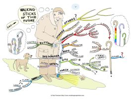 Walking sticks of the future Mind Map by Creativeinspiration
