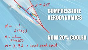 Compressible Aerodynamics by fireandchutes77