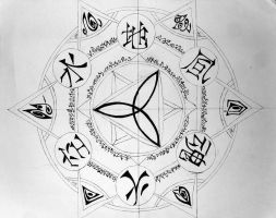 Alchemy Circle: Life by Amaronte