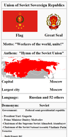 Union of Soviet Sovereign Republics wiki by 33k7