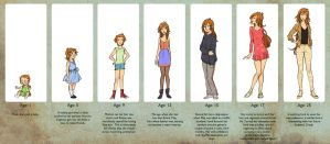 Age Meme: Roune by french-teapot