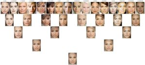 famous girls perfect face by diras2010
