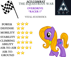 Ace Combat: The Equestrian War - Overdrive by SonictheHedgehogPL
