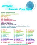 Birthday Scenario Game Pony Style by RainbowEffects