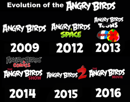 Evolution of the Angry Birds by jared33