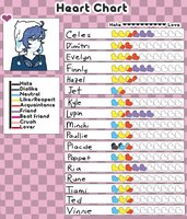 Vani Kalos heart chart by madcowCarcass