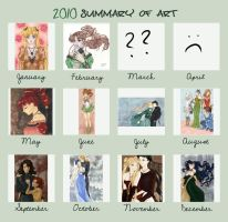 Summary of art 2010 by Seeraholic
