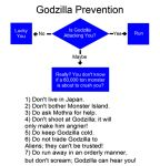 Godzilla Prevention Flowchart by gamera68