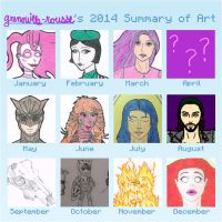 My 2014 Summary of Art by grenouille-rousse
