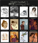 Art Summary 2015 by ThroughMyThoughts