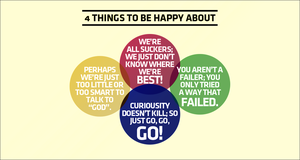 4 Things To Be Happy About by SeraphiPod