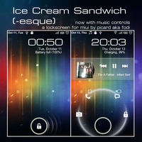 Ice Cream Sandwich '-esque' by fodi666