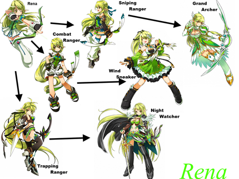 Rena Class Chain Updated by Maniac6457