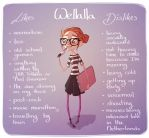 Meet the artist by Wellalla