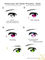 [ UPDATED ] Himaruya-ish Style Process : Eyes by Prominessence