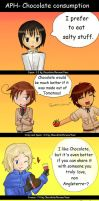 APH- Chocolate consumption by AnglaisRose