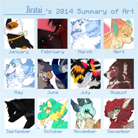 Jiratai's 2014 Summary of Art by X88B8