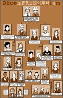 Decompressionism Family Tree by JMCTLH