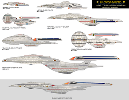 EAS Fleet chart, The late 24th Century Ships by jbobroony
