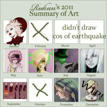 art summary 2011 by rukan