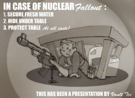 Fallout by hangemhigh13