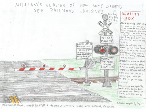 How some Drivers See Railroad Crossings Remake by WillM3luvTrains