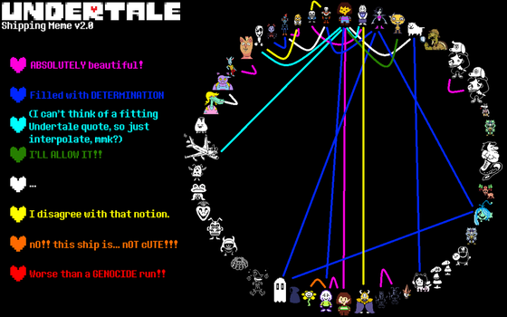 Undertale Shipping Meme by Luttii