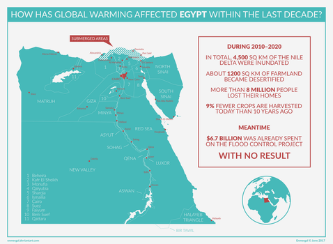 [AH] How has global warming affected Egypt? by Enmergal