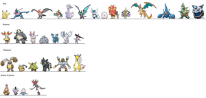 Pokemon X Y Team Predictions by JoltikLover