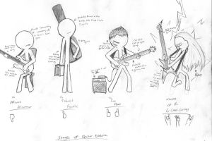 Stages of Guitar Evolution by ghodan