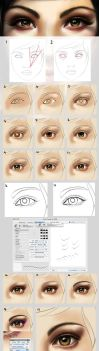 Eye tutorial - an update by acidlullaby