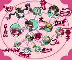 Yokai Cast Relationships by BLARGEN69