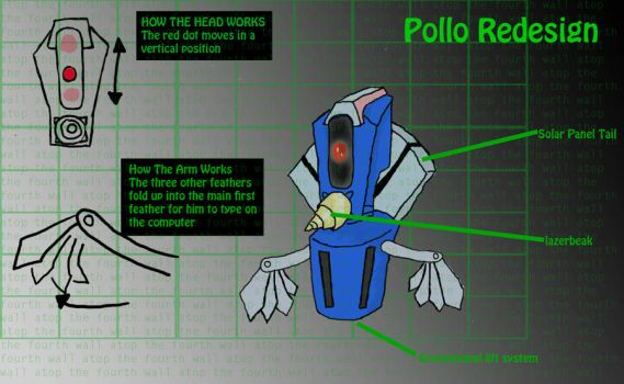 Pollo Redesign contest entry by MASTERJAKEMAN