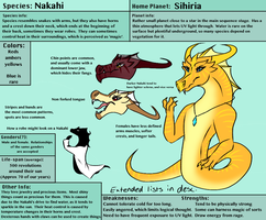 Nakahi Species Contest Entry by Haasiophis-Sahel